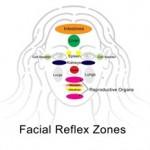 Facial Reflex Zones